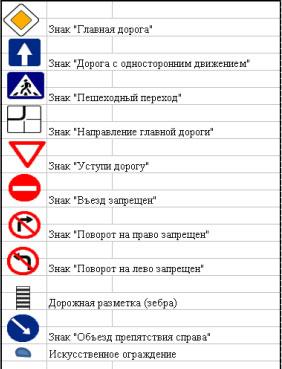 Изменяется схема движения автотранспорта